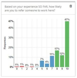 Candidate Satisfaction Net Promoter Score